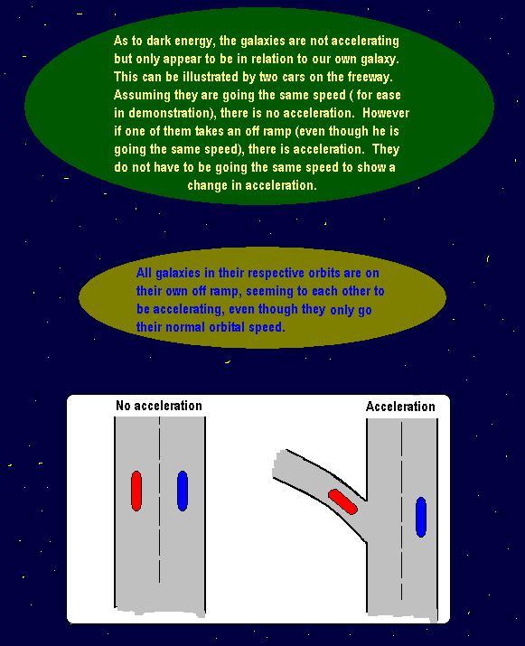Big Bang a Bust
